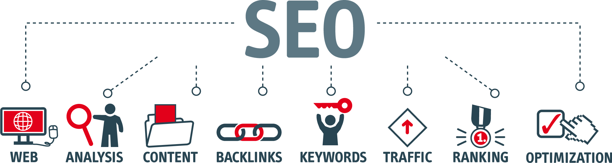 seo jobs denver