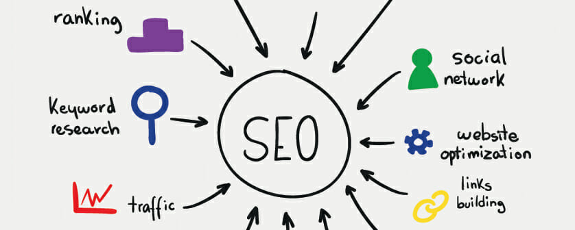 The Top SEO Companies in Wilkins Township PA