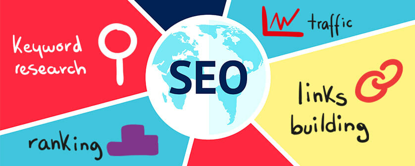 Local SEO Hershey PA